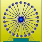 Optische Täuschung – Das Riesenrad