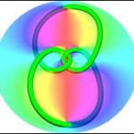 Ein Knoten im Licht? – Die Technik macht´s möglich