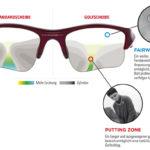 Neueste Innovation von OAKLEY für sportliche Gleitsichtbrillenträger