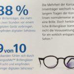 EnergizeMe – Brillengläser für Kontaktlinsenträger